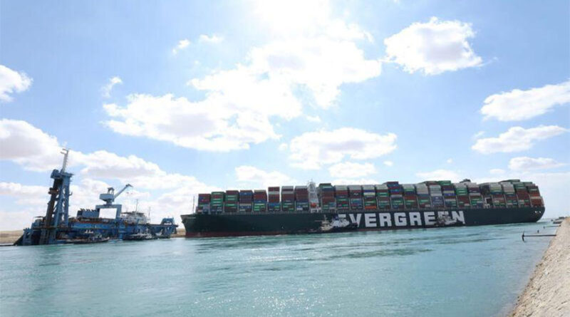 Stranded container ship Ever Given