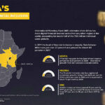 Africa's huge strides in financial inclusion